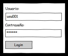 Esquema control login android