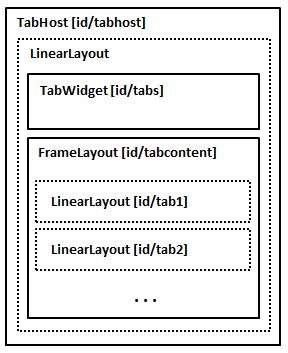 estructura-tabs